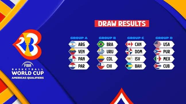 Sorteio das Eliminatórias das Américas para a Copa do Mundo de Basquete de 2023. (Foto: Divulgação)
