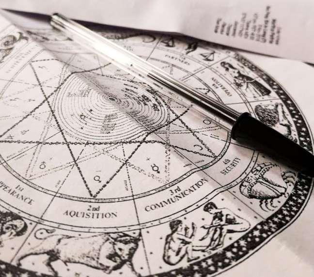 Os 4 ângulos do Mapa Astral