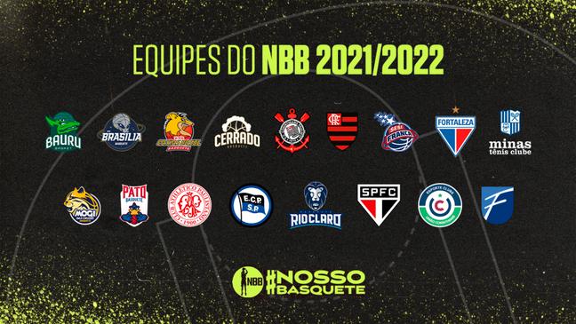 Os 17 times que vão disputar a NBB Reprodução NBB