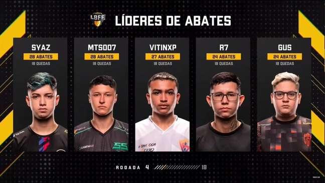 Líderes de Abates LBFF 6