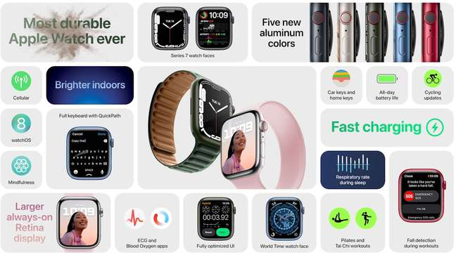 Specs do Apple Watch Series 7