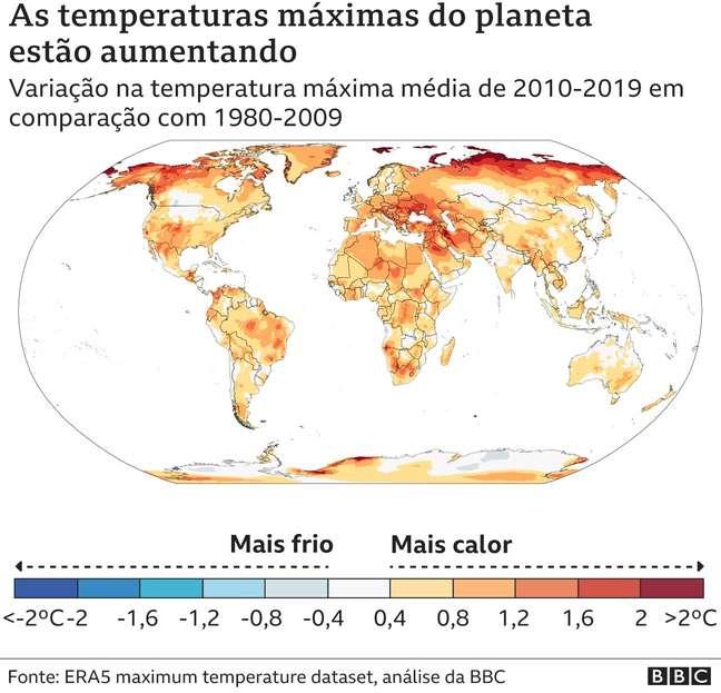 Gráfico que aponta o aumento de temperatura máxima média em várias partes do mundo