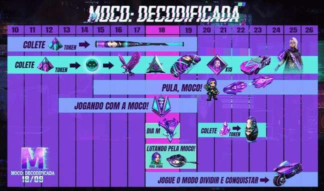 Calendário do evento da Moco