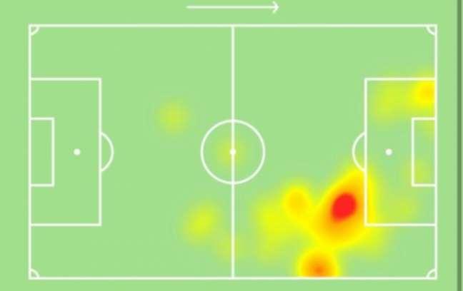 Mapa de calor de Gabigol mostra como o jogador esteve presente no lado direito do campo de ataque (Foto: Reprodução/SofaScore)