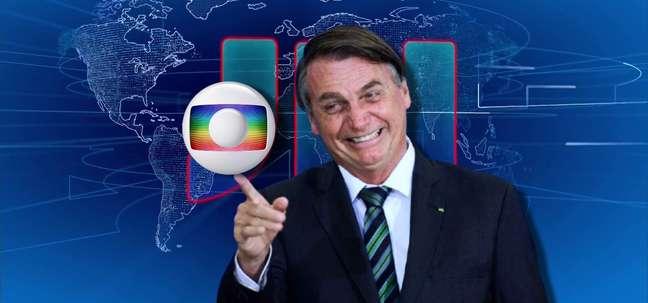Bolsonaro quer dar entrevista ao vivo à Globo, mas a emissora não demonstra interesse em dar visibilidade positiva ao presidente