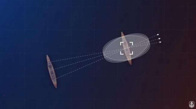 Cada disparo forma uma elipse única, fazendo com que a trajetória até o alvo seja diferente