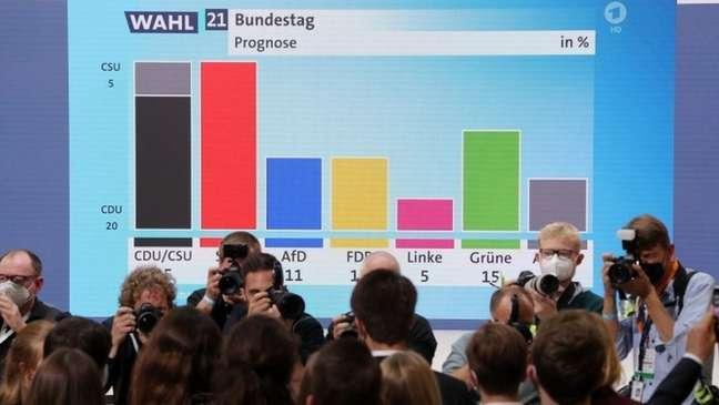 Em meio à disputa acirrada entre social-democratas e conservadores, verdes e liberais se saíram vitoriosos; coalizão será necessário para governar país