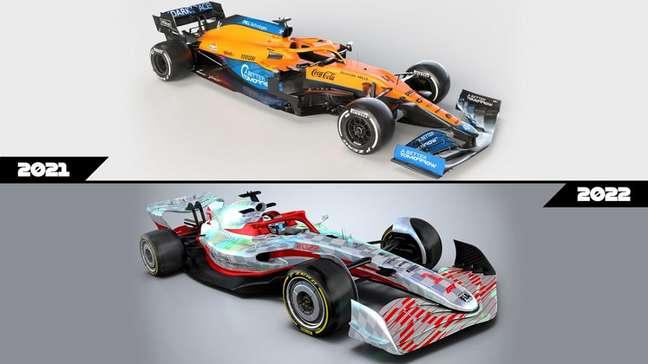 Comparação F1 2021 e 2022: dois animais bem diferentes