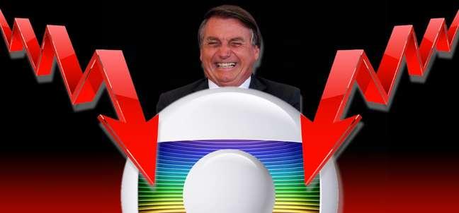 As verbas de publicidade do governo federal, reduzidas a mando de Bolsonaro, começam a fazer falta à Globo