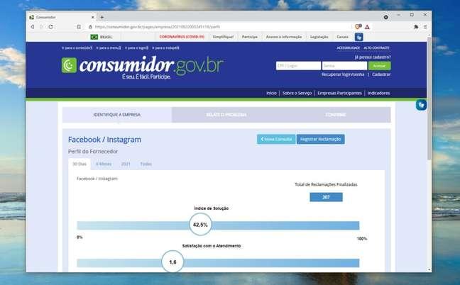 Facebook já tem perfil no Consumidor.gov.br