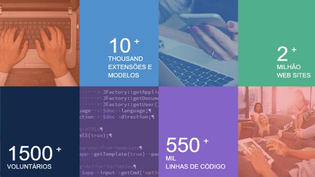 O Joomla! conta com diversas opções, desde sites em geral até portais comunitários.