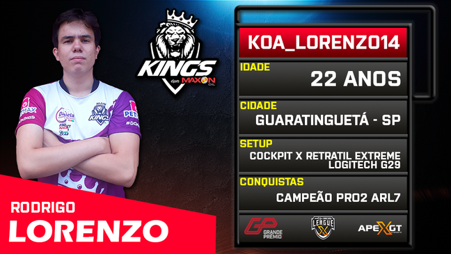 Rodrigo Lorenzo