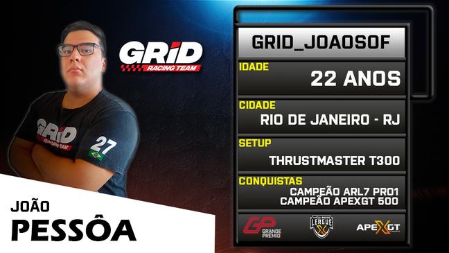 João Pessôa, o atual campeão