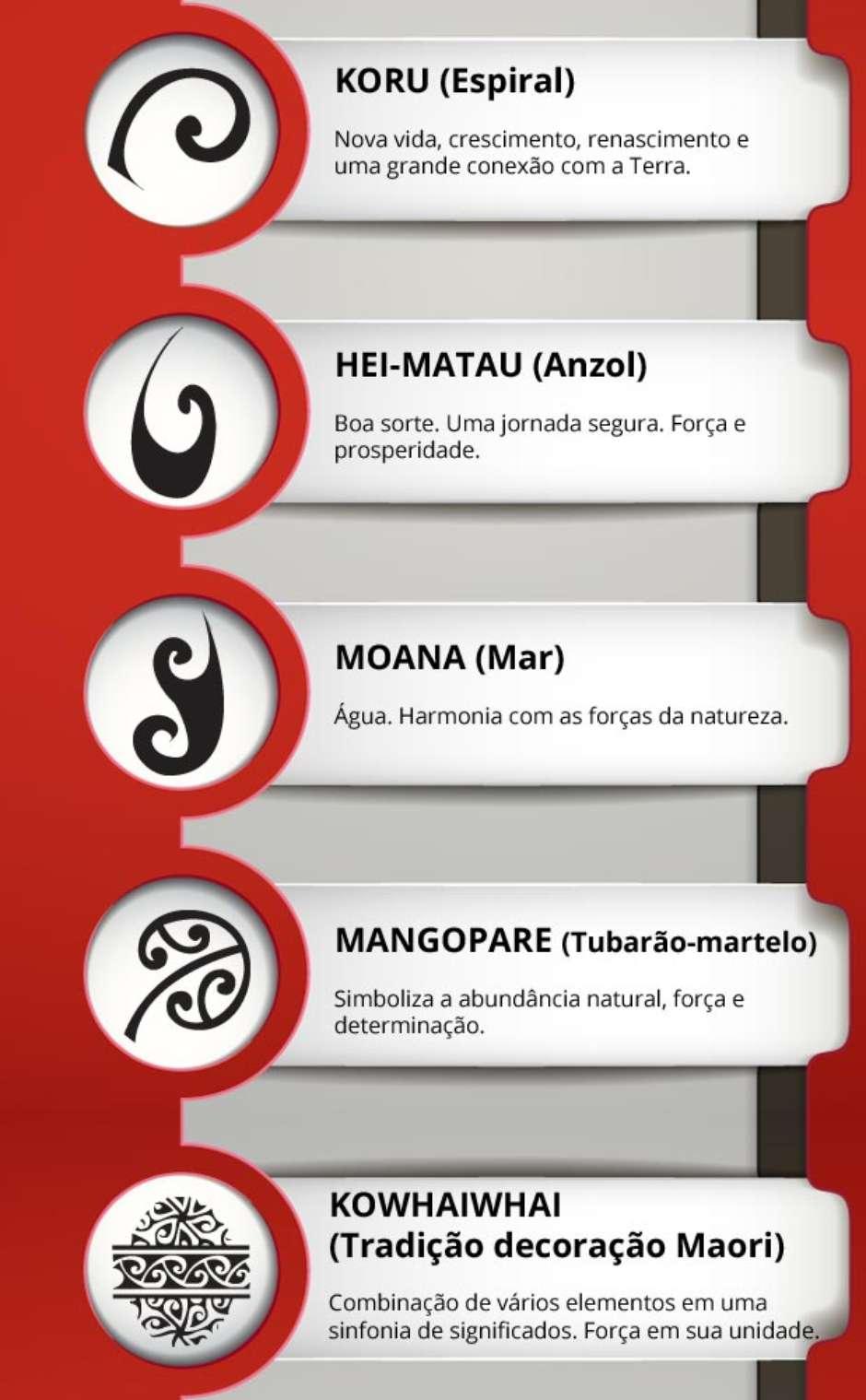 Conheça Símbolos E Significados Da Tatuagem Maori
