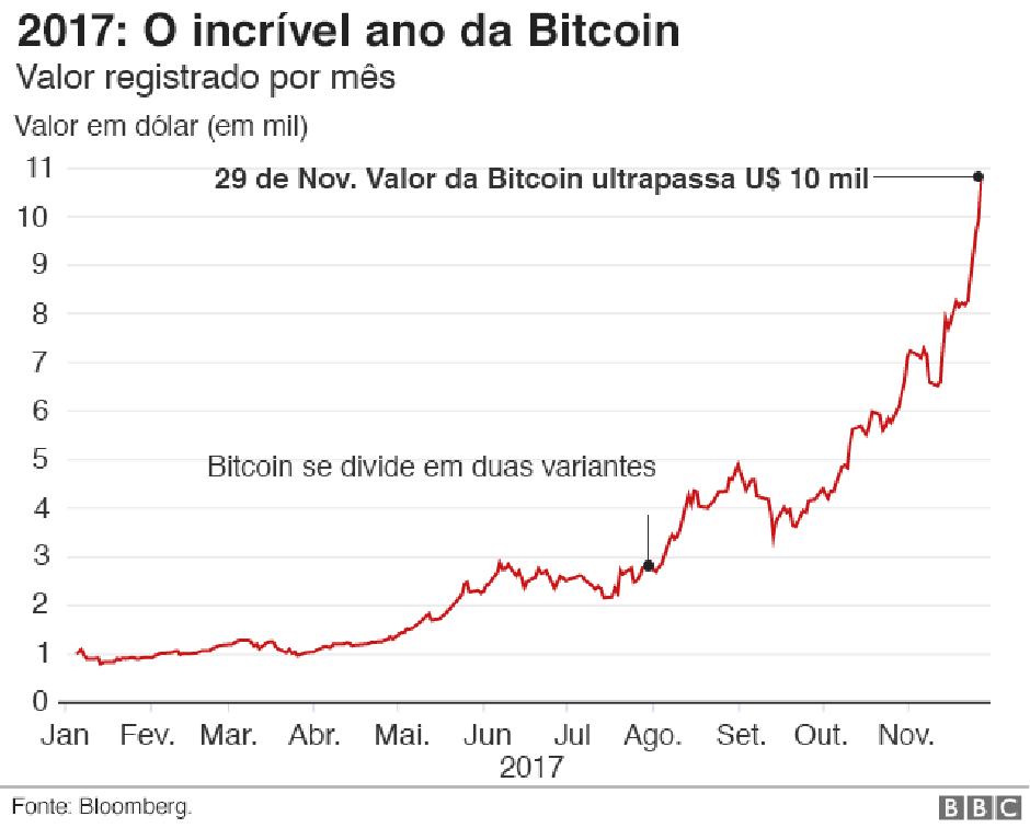 bitcoin mai opțiune în afaceri