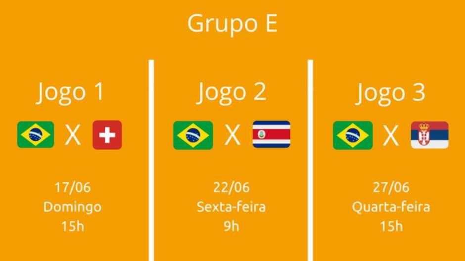 Copa  Veja possíveis datas dos jogos do Brasil até a final 711826587fbc3