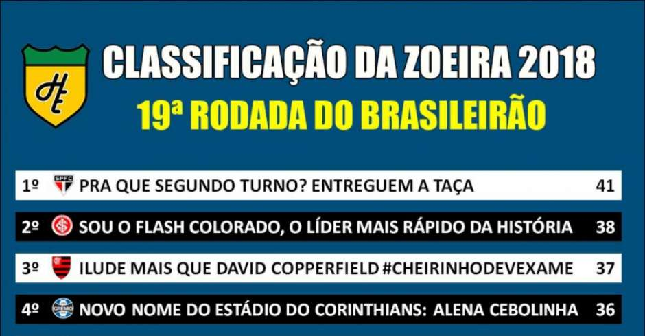 Classificacao Da Zoeira 19ª Rodada Do Brasileirao 2018