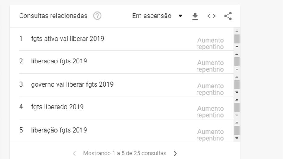 Data fgts liberado 2019