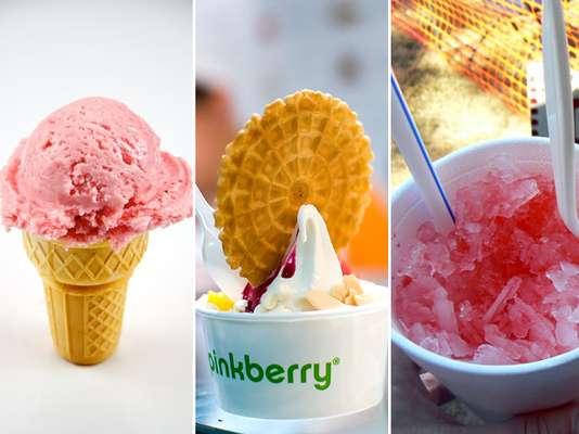 Cu ntas calor as tienen tus helados favoritos desc brelo - Calorias de un cono de helado ...