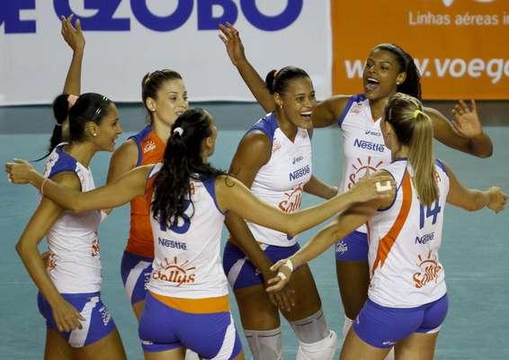Jogando fora de casa, em Belo Horizonte nesta terça-feira, o Sollys/Nestlé manteve vivas as chances de terminar a fase de classificação da Superliga feminina na primeira colocação ao derrotar o Usiminas/Minas pelo placar de 3 sets a 0