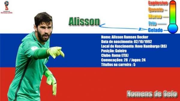 Goleiro Alisson é o paredão gelado de Tite