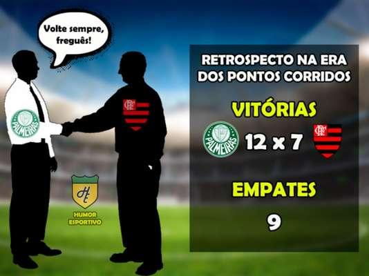 Palmeiras x Flamengo: o retrospecto na era dos pontos corridos do Brasileirão