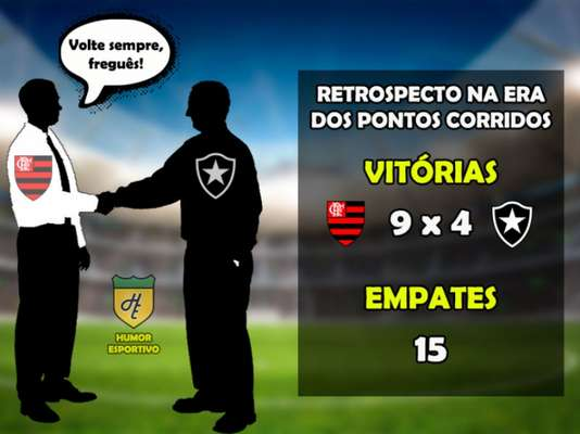 Flamengo x Botafogo: o retrospecto na era dos pontos corridos do Brasileirão