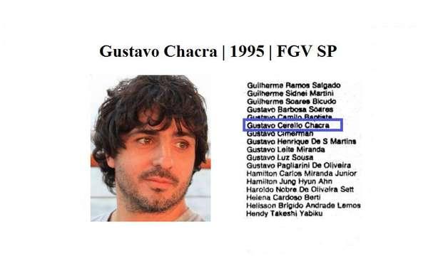 Gustavo Chacra - Clique aqui para ver a lista completa de aprovados.